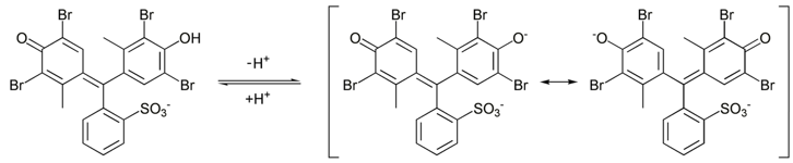 bromocresol