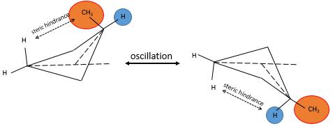 cyclobutane4