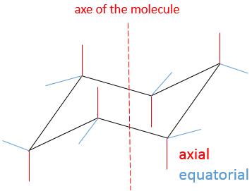 cyclohexane1