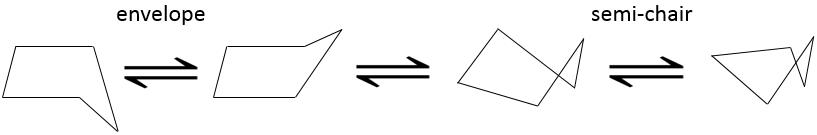 cyclopentane1