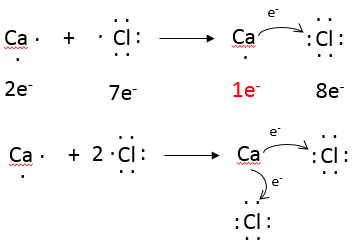 formule de lewis azote