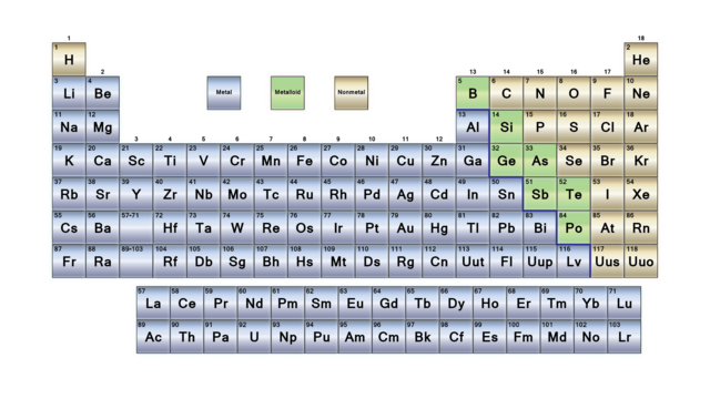 Periodic-Table-Metals