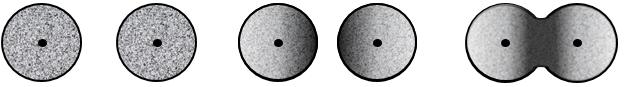 molecular orb