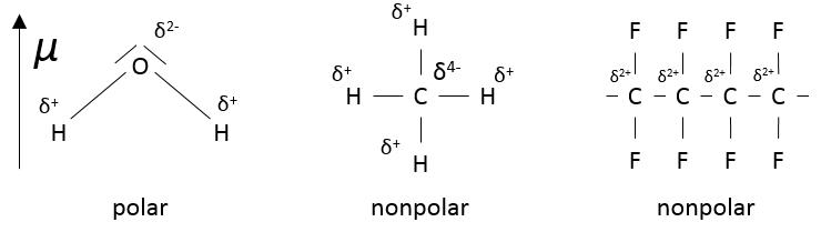 Chapter 1e Liaisons And Molecular Orbitals Borzuya University