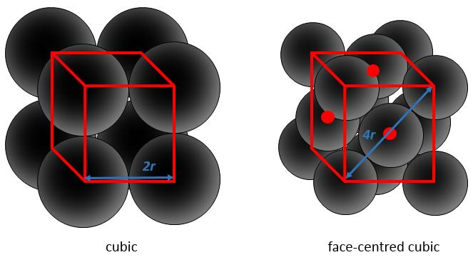 cubic3