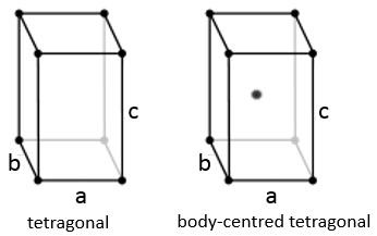 tetragonal2