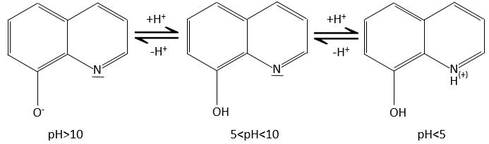 oxine2