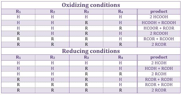 ozonlyse
