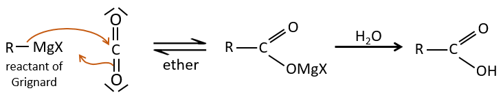 acid5