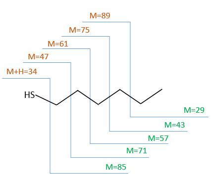 msexb4
