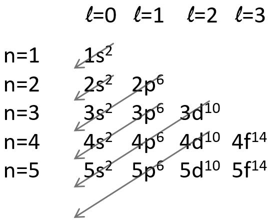 phys52