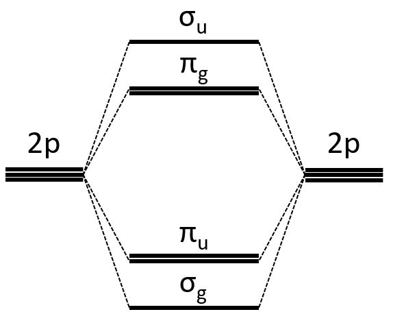 phys250